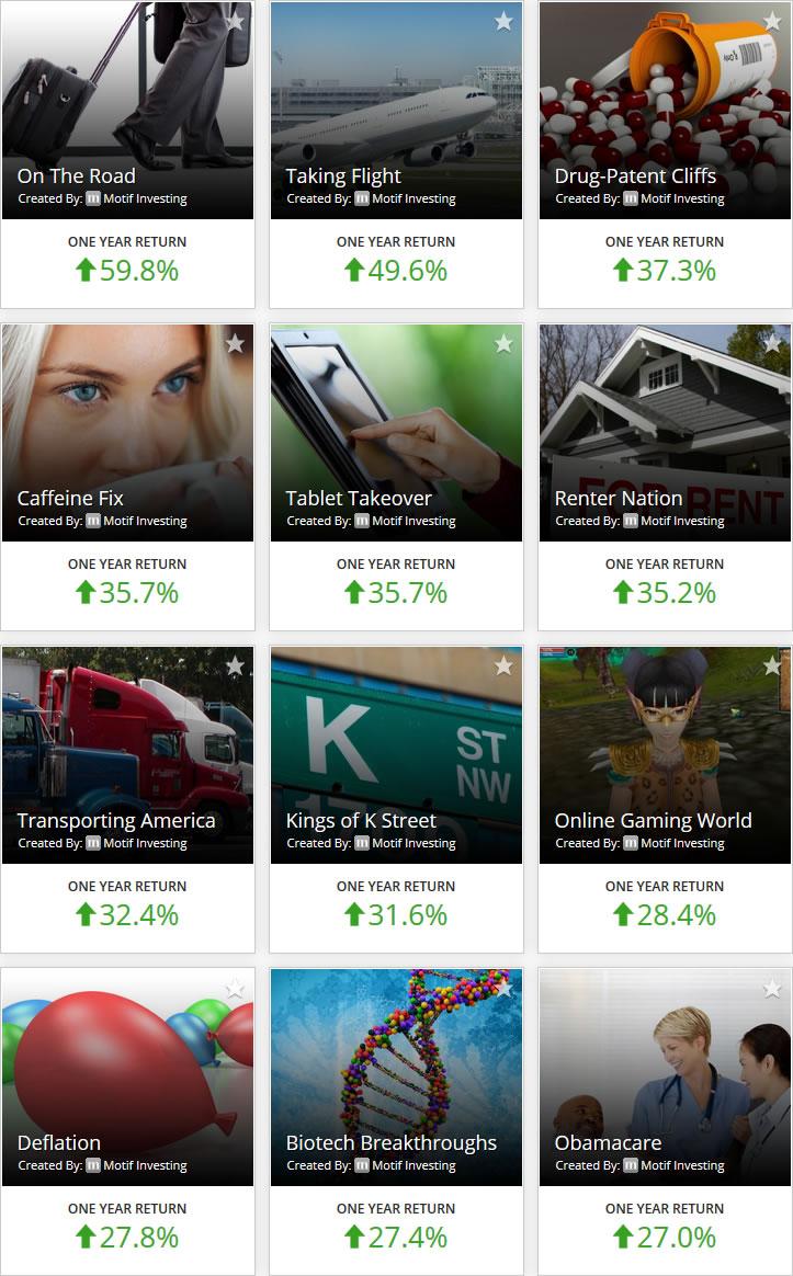 motif_investing